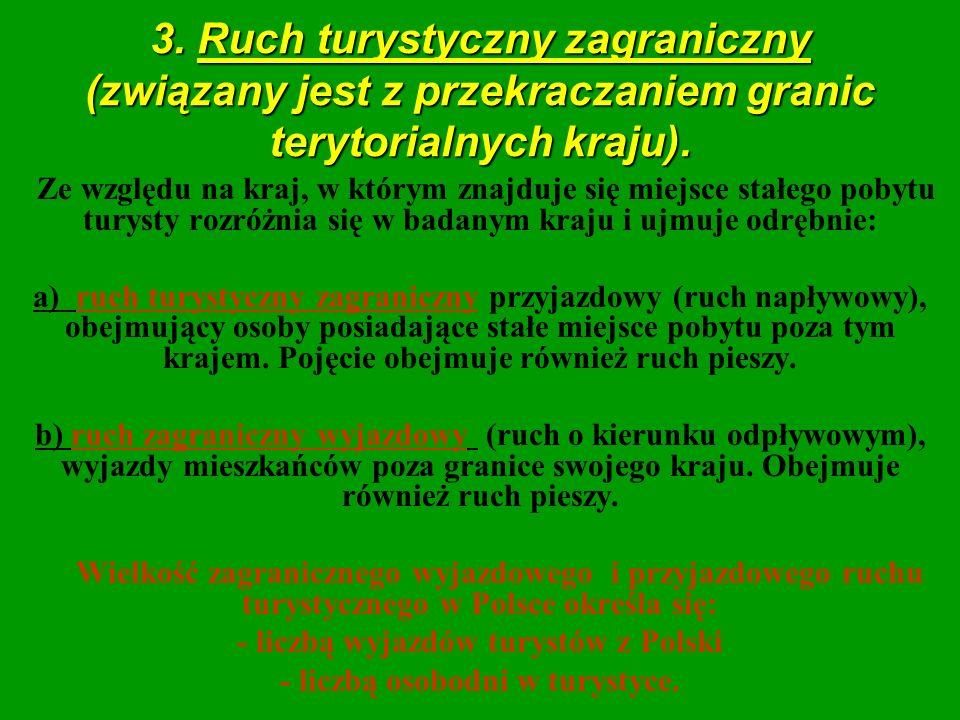 - liczbą wyjazdów turystów z Polski - liczbą osobodni w turystyce.