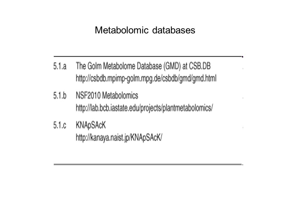 Metabolomic databases