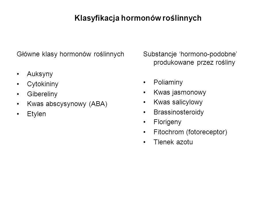 Klasyfikacja hormonów roślinnych