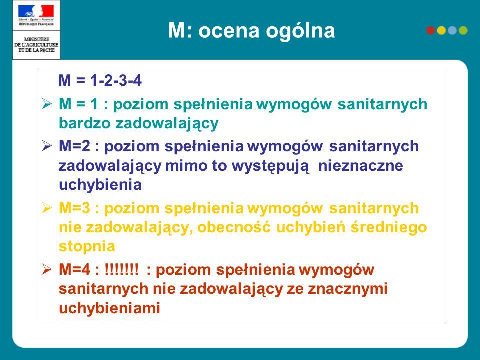 M: ocena ogólna M = 1-2-3-4. M = 1 : poziom spełnienia wymogów sanitarnych bardzo zadowalający.
