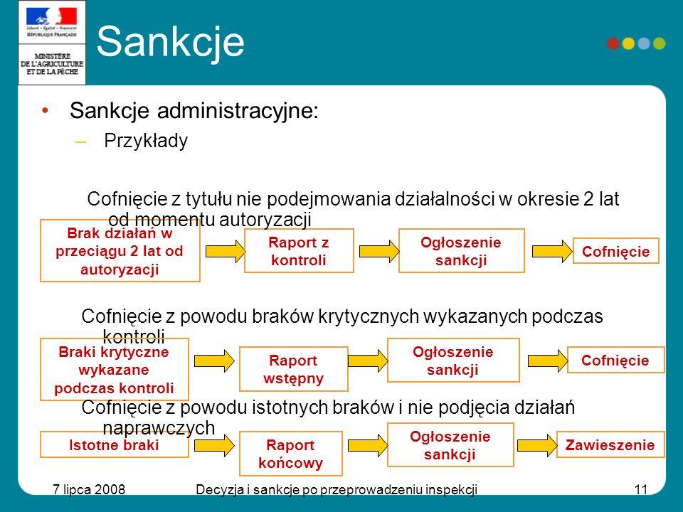 Sankcje Sankcje administracyjne: Przykłady