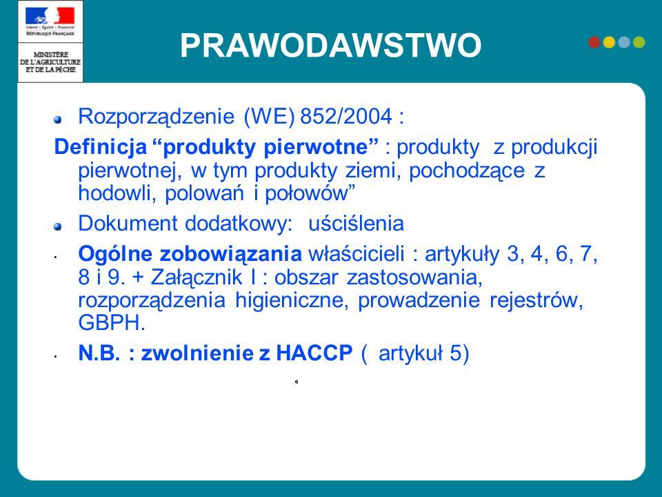 PRAWODAWSTWO Rozporządzenie (WE) 852/2004 :