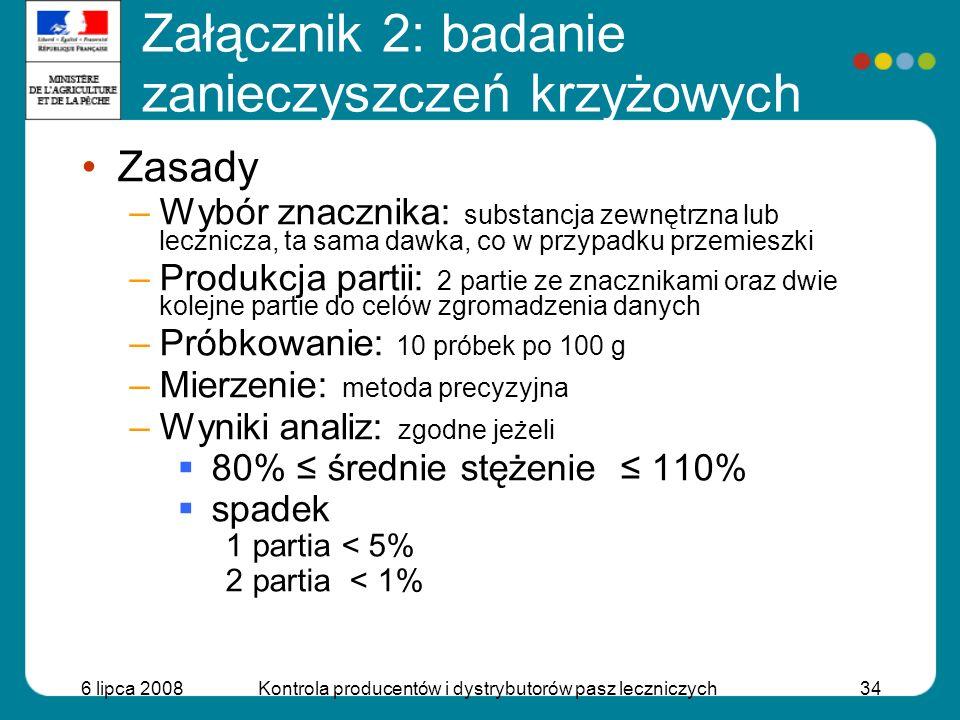 Załącznik 2: badanie zanieczyszczeń krzyżowych