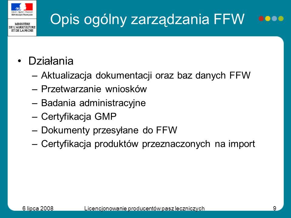 Opis ogólny zarządzania FFW