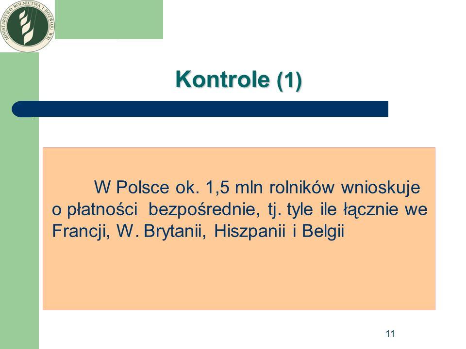 Kontrole (1) W Polsce ok. 1,5 mln rolników wnioskuje o płatności bezpośrednie, tj.