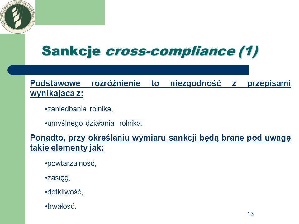 Sankcje cross-compliance (1)