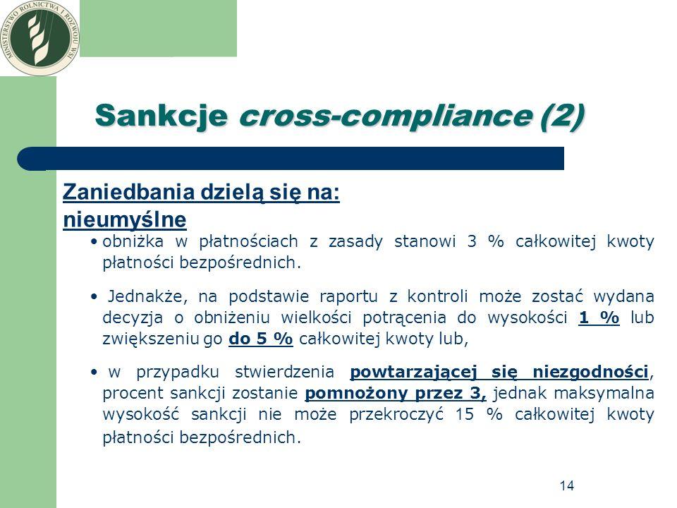 Sankcje cross-compliance (2)