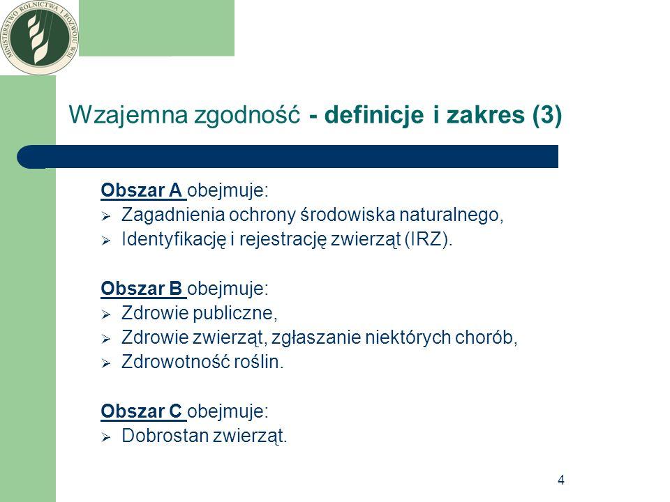 Wzajemna zgodność - definicje i zakres (3)