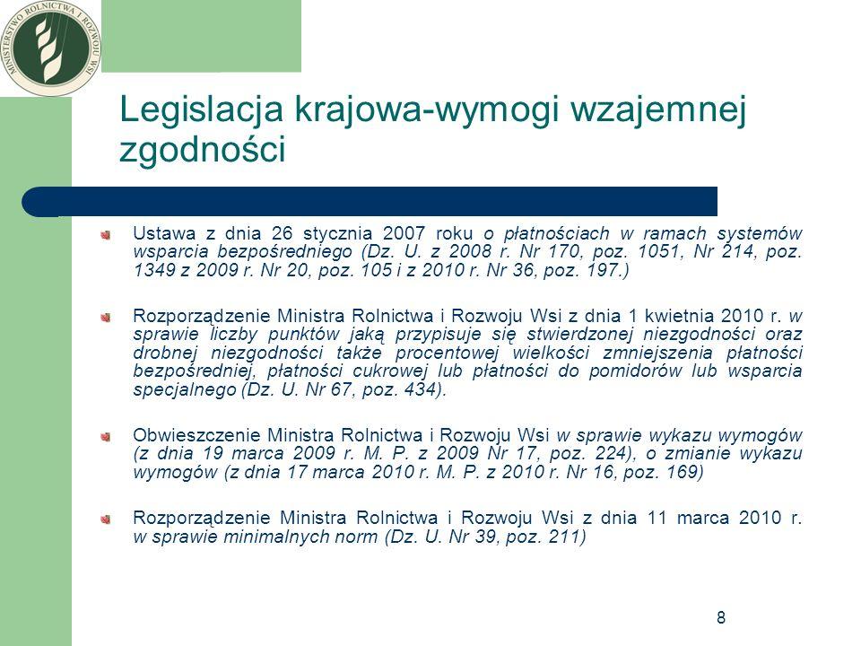 Legislacja krajowa-wymogi wzajemnej zgodności