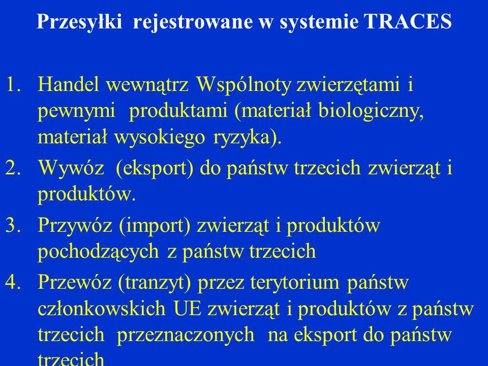 Przesyłki rejestrowane w systemie TRACES