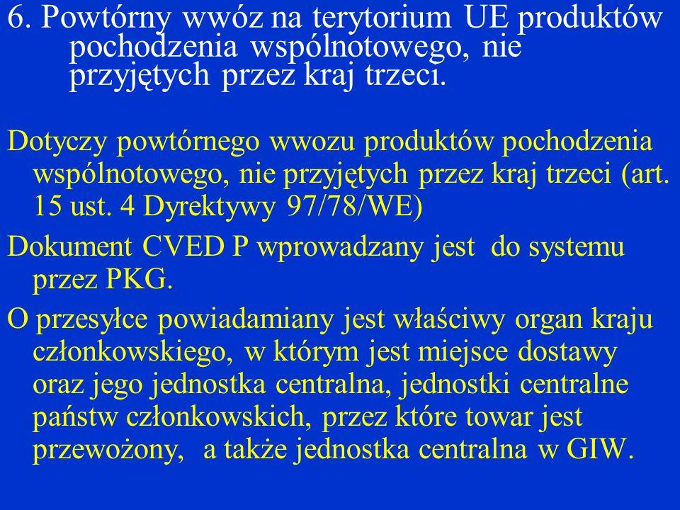 6. Powtórny wwóz na terytorium UE produktów pochodzenia wspólnotowego, nie przyjętych przez kraj trzeci.