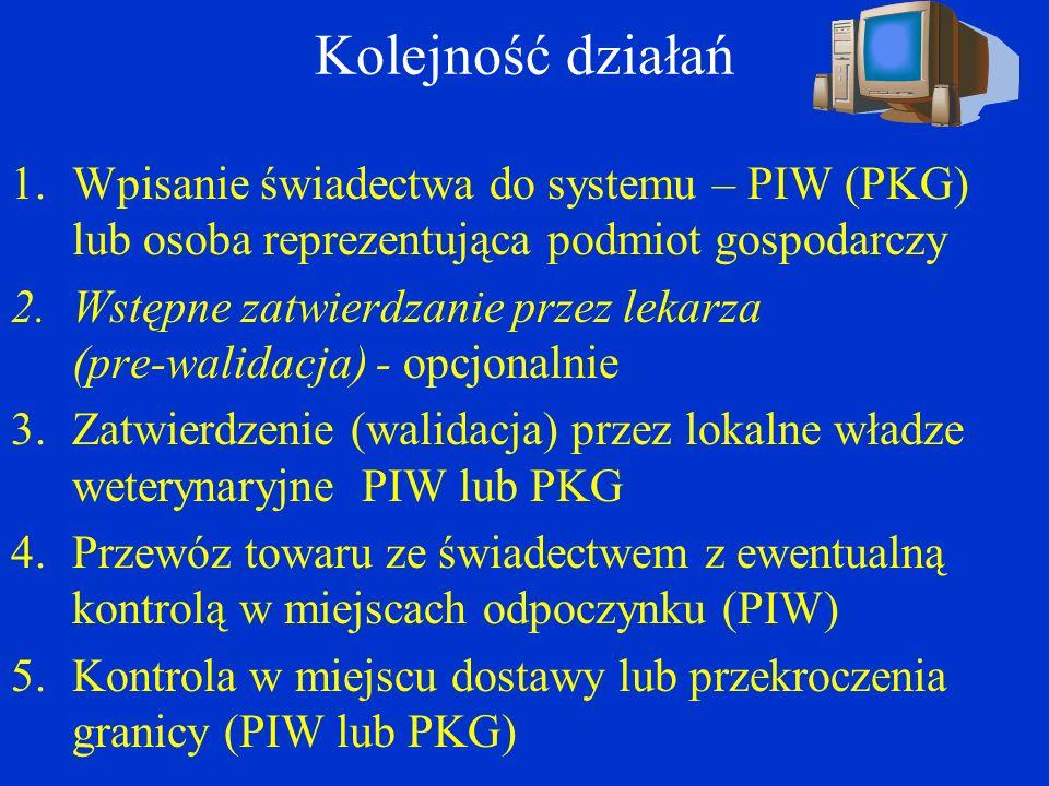 Kolejność działań Wpisanie świadectwa do systemu – PIW (PKG) lub osoba reprezentująca podmiot gospodarczy.