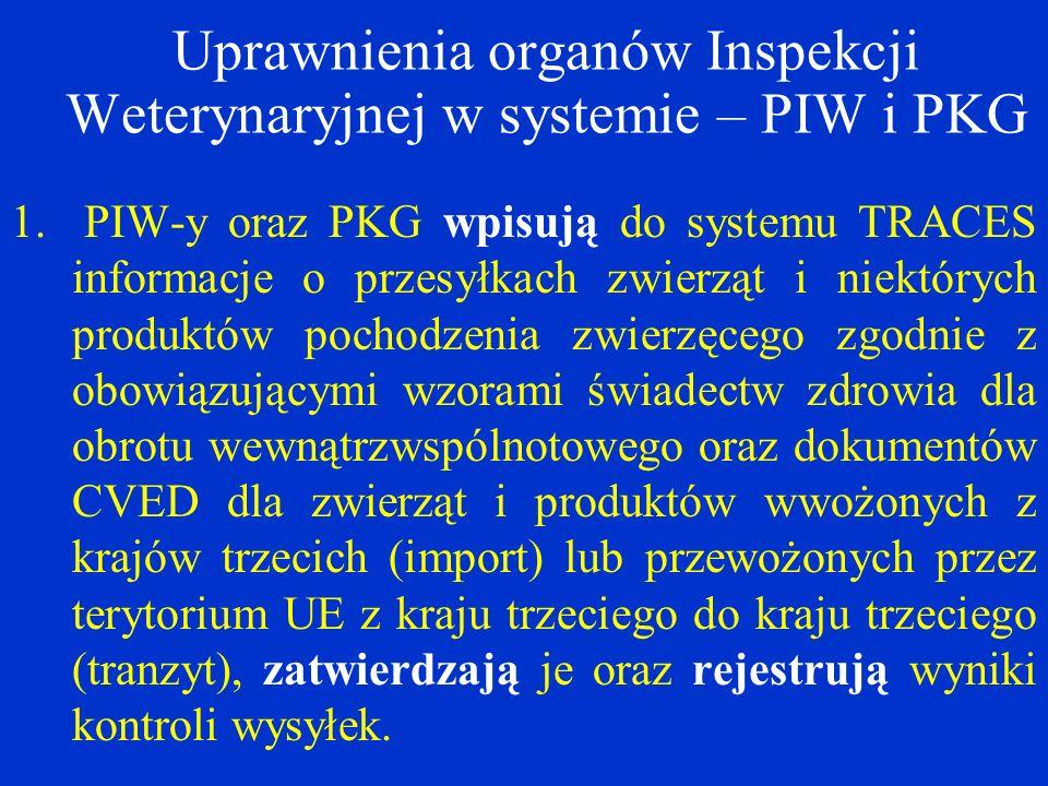 Uprawnienia organów Inspekcji Weterynaryjnej w systemie – PIW i PKG