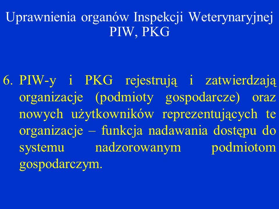 Uprawnienia organów Inspekcji Weterynaryjnej PIW, PKG
