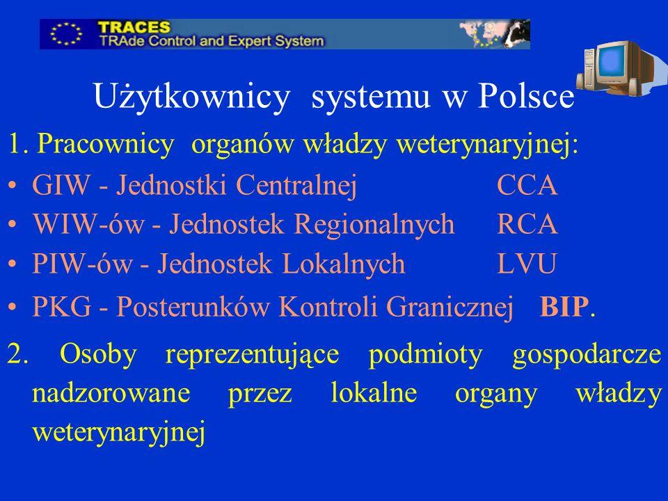 Użytkownicy systemu w Polsce