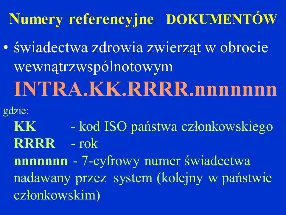 Numery referencyjne DOKUMENTÓW