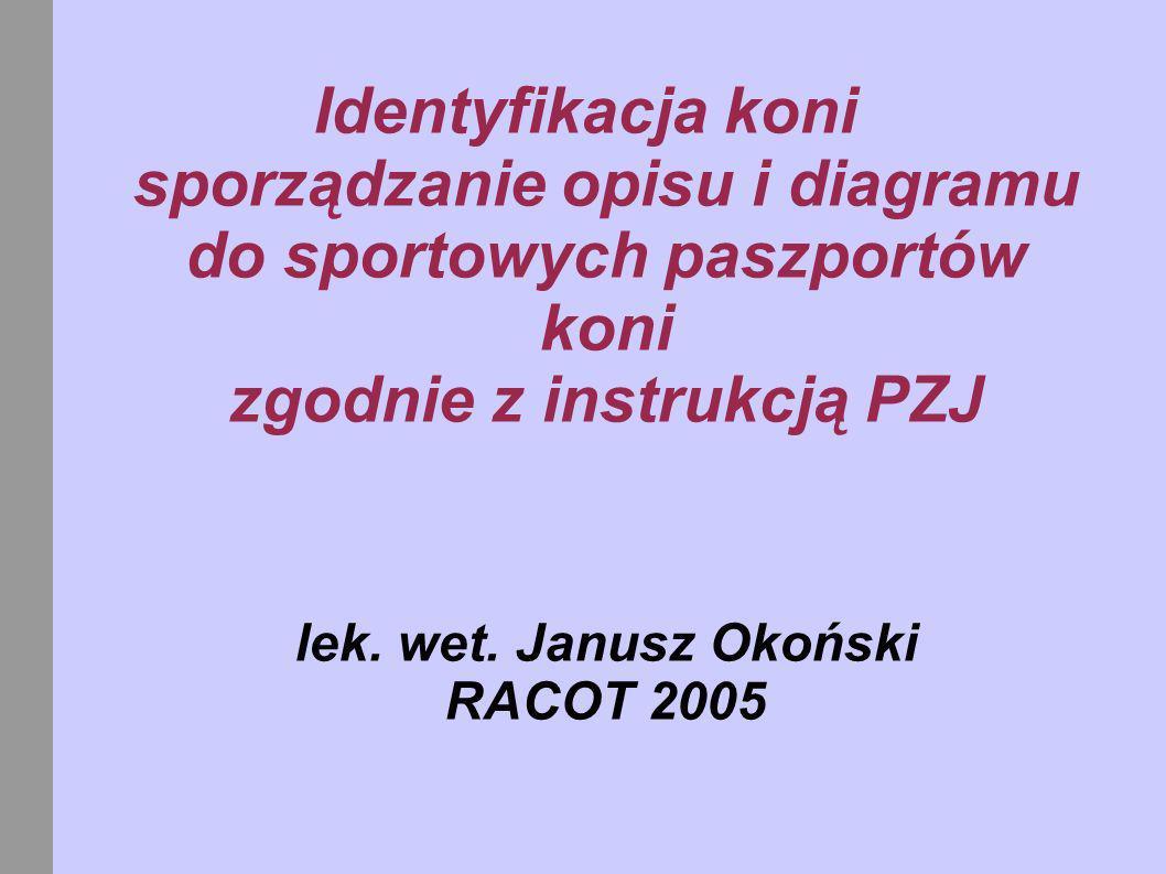 Identyfikacja koni sporządzanie opisu i diagramu do sportowych paszportów koni zgodnie z instrukcją PZJ lek.