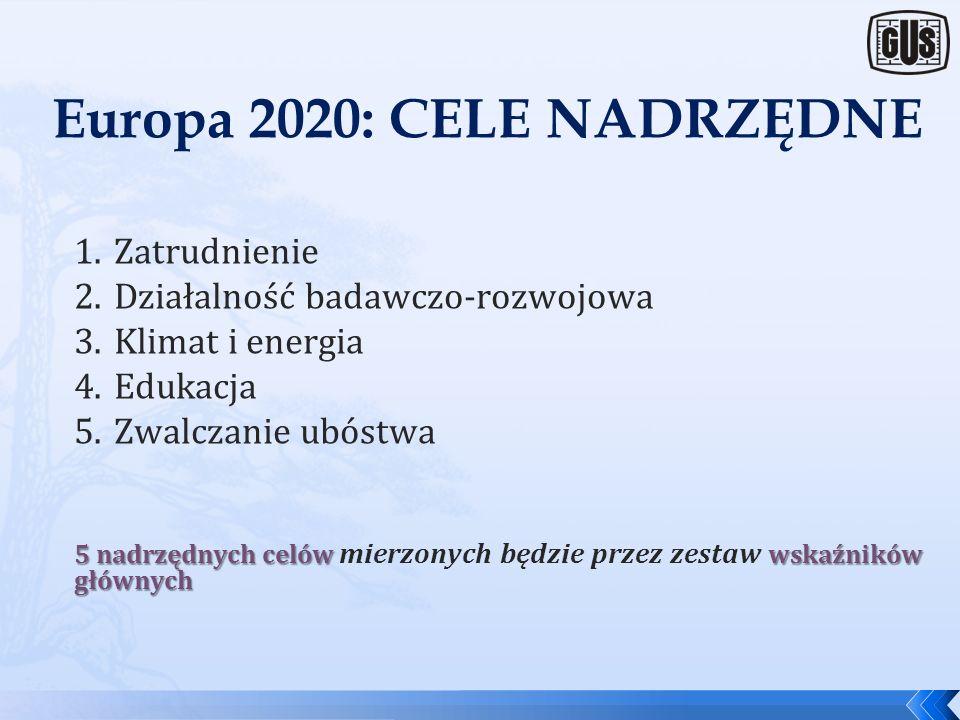 Europa 2020: CELE NADRZĘDNE
