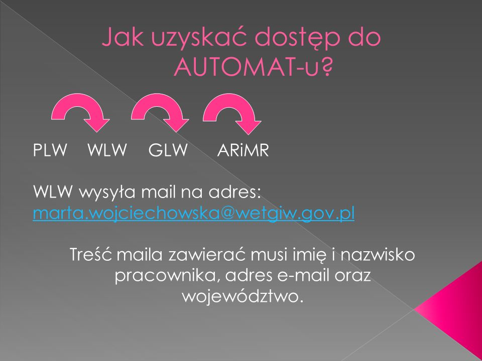 Jak uzyskać dostęp do AUTOMAT-u