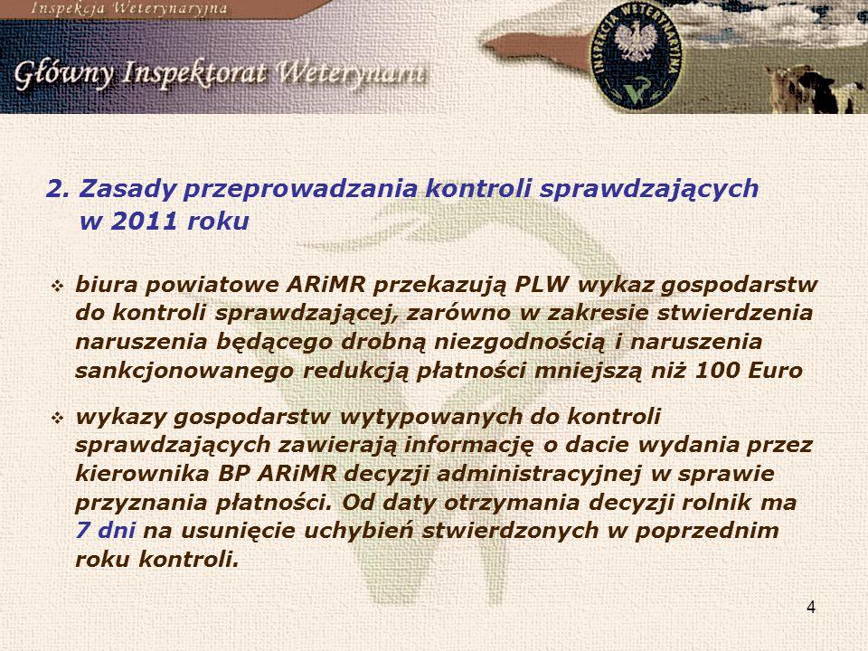 2. Zasady przeprowadzania kontroli sprawdzających w 2011 roku