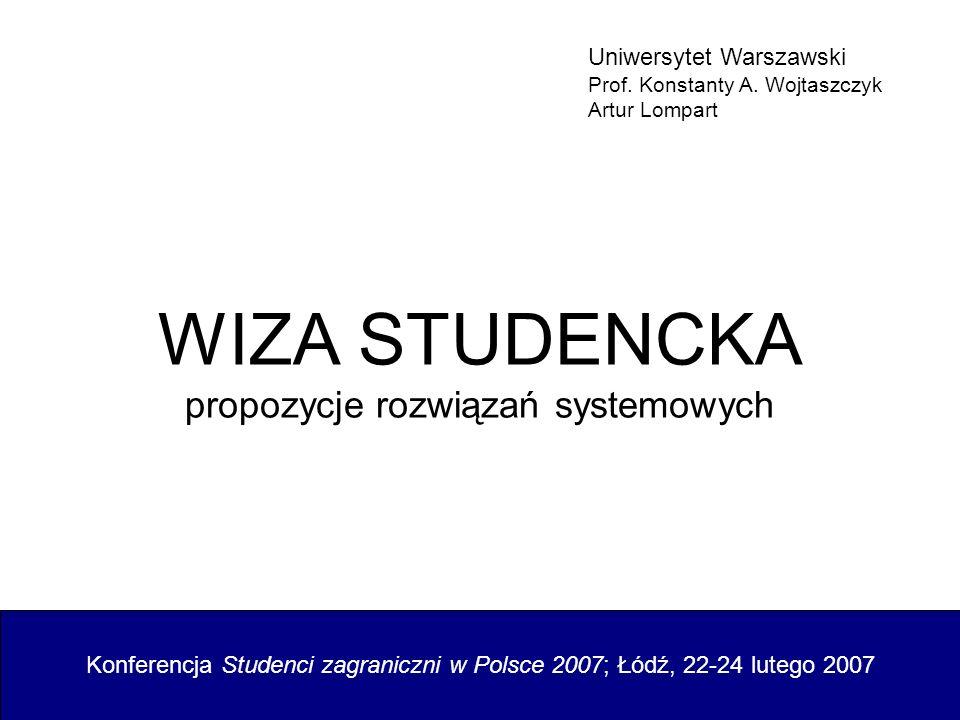WIZA STUDENCKA propozycje rozwiązań systemowych
