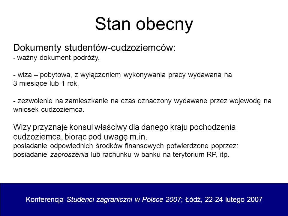 Stan obecny Dokumenty studentów-cudzoziemców: