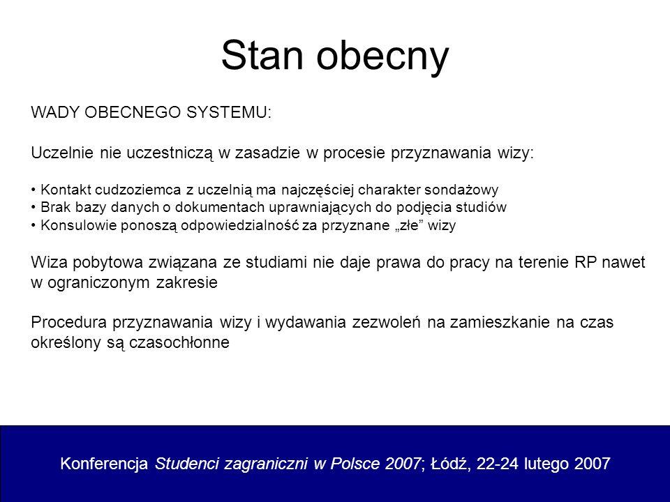 Stan obecny WADY OBECNEGO SYSTEMU: