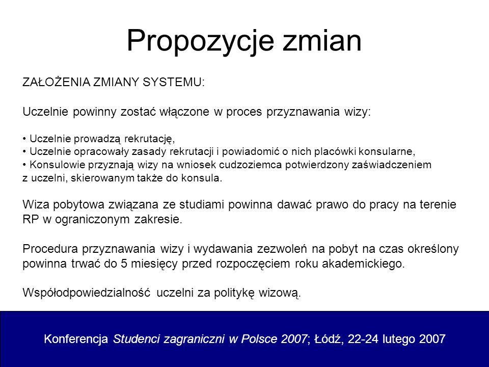Propozycje zmian ZAŁOŻENIA ZMIANY SYSTEMU:
