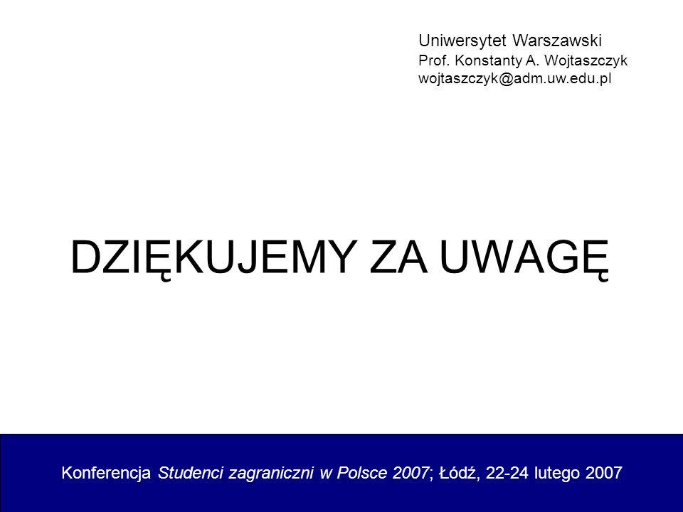 DZIĘKUJEMY ZA UWAGĘ Uniwersytet Warszawski