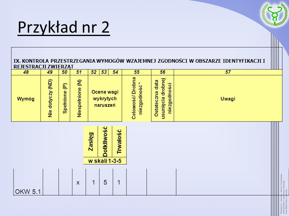 Przykład nr 2 OKW 5.1 x 1 5 1 Dotkliwość Trwałość Zasięg w skali 1-3-5