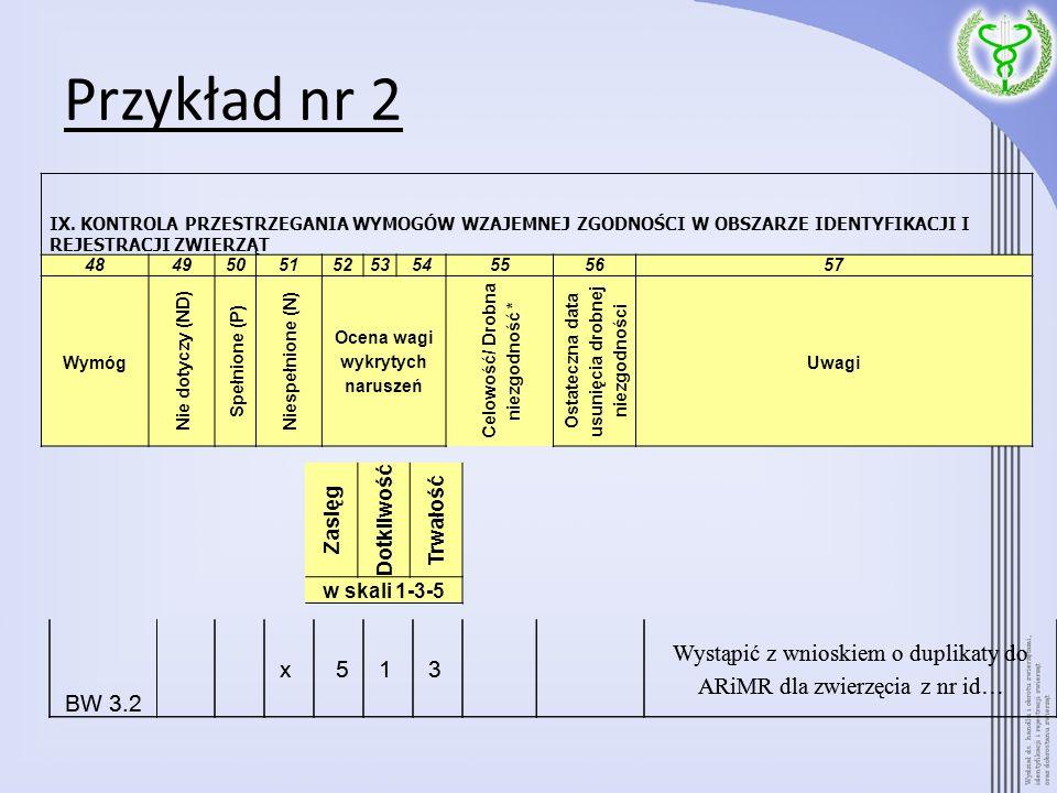 Przykład nr 2 IX. Kontrola przestrzegania wymogów wzajemnej zgodności w obszarze Identyfikacji i Rejestracji Zwierząt.
