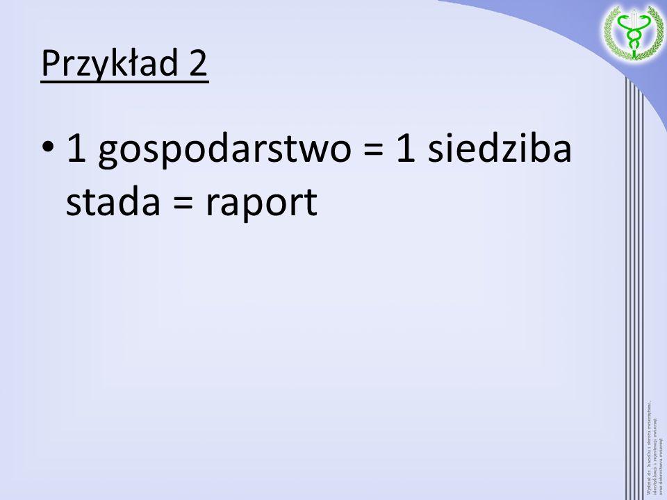 1 gospodarstwo = 1 siedziba stada = raport