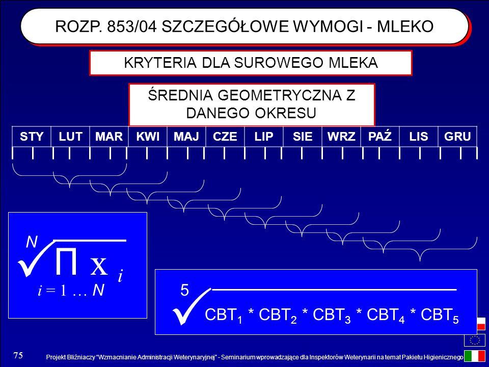   П x i ROZP. 853/04 SZCZEGÓŁOWE WYMOGI - MLEKO N i = 1 … N 5