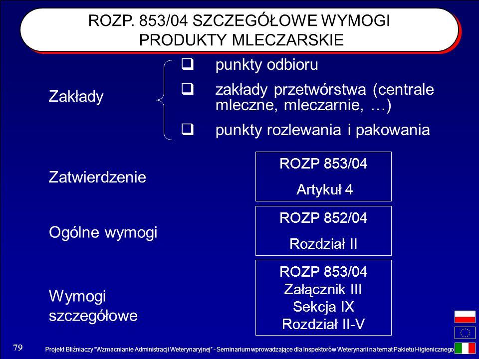 ROZP. 853/04 SZCZEGÓŁOWE WYMOGI PRODUKTY MLECZARSKIE