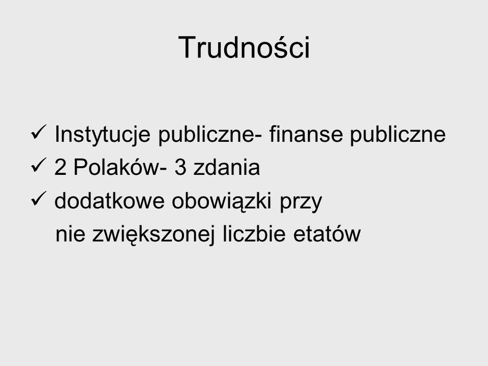 Trudności Instytucje publiczne- finanse publiczne 2 Polaków- 3 zdania