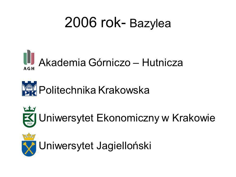 2006 rok- Bazylea Akademia Górniczo – Hutnicza Politechnika Krakowska