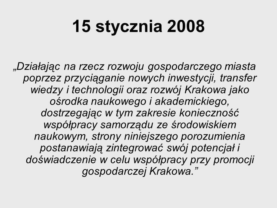 15 stycznia 2008