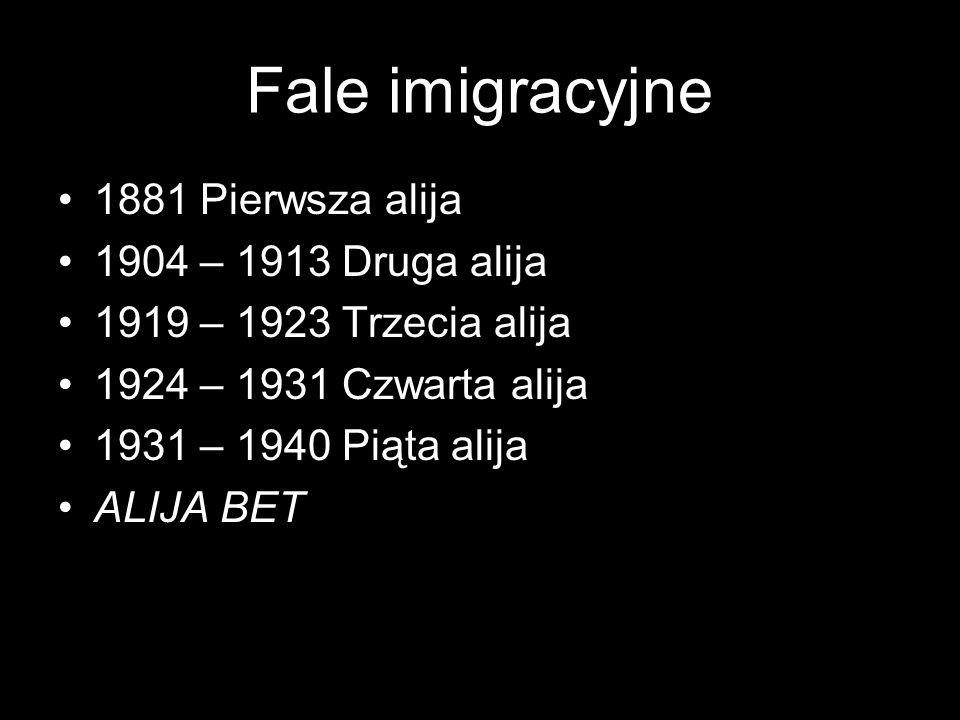 Fale imigracyjne 1881 Pierwsza alija 1904 – 1913 Druga alija