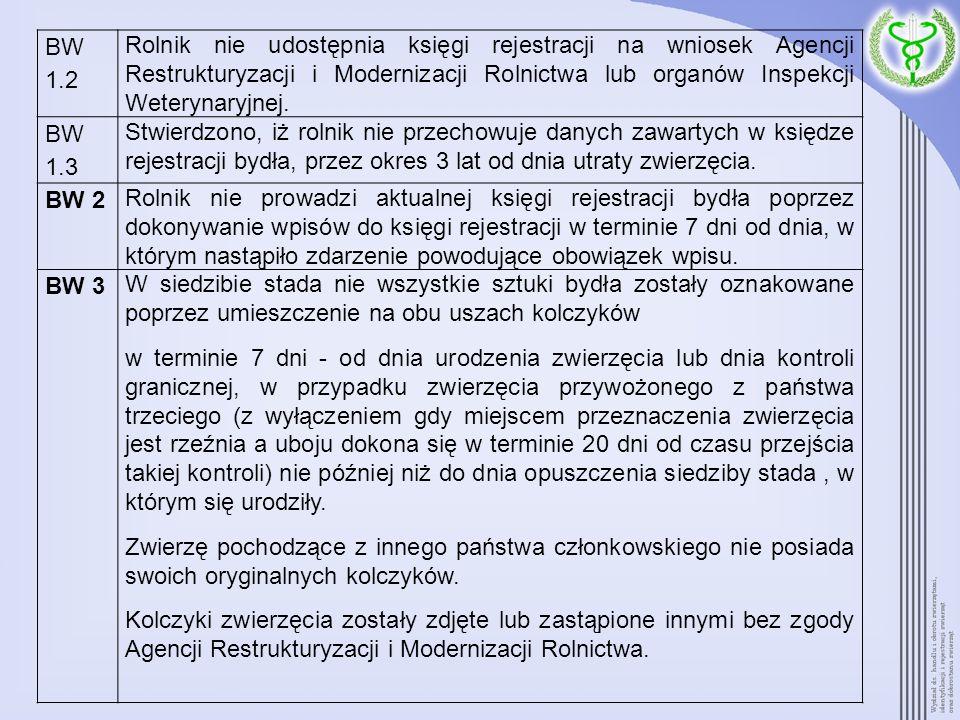 BW 1.2Rolnik nie udostępnia księgi rejestracji na wniosek Agencji Restrukturyzacji i Modernizacji Rolnictwa lub organów Inspekcji Weterynaryjnej.