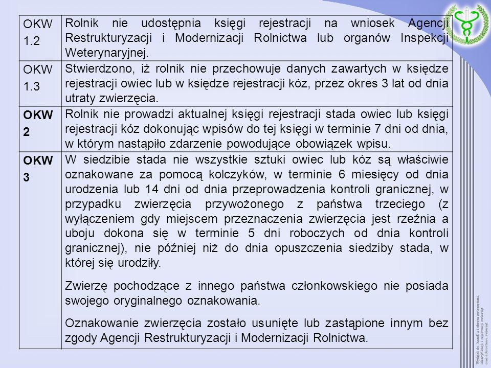 OKW 1.2