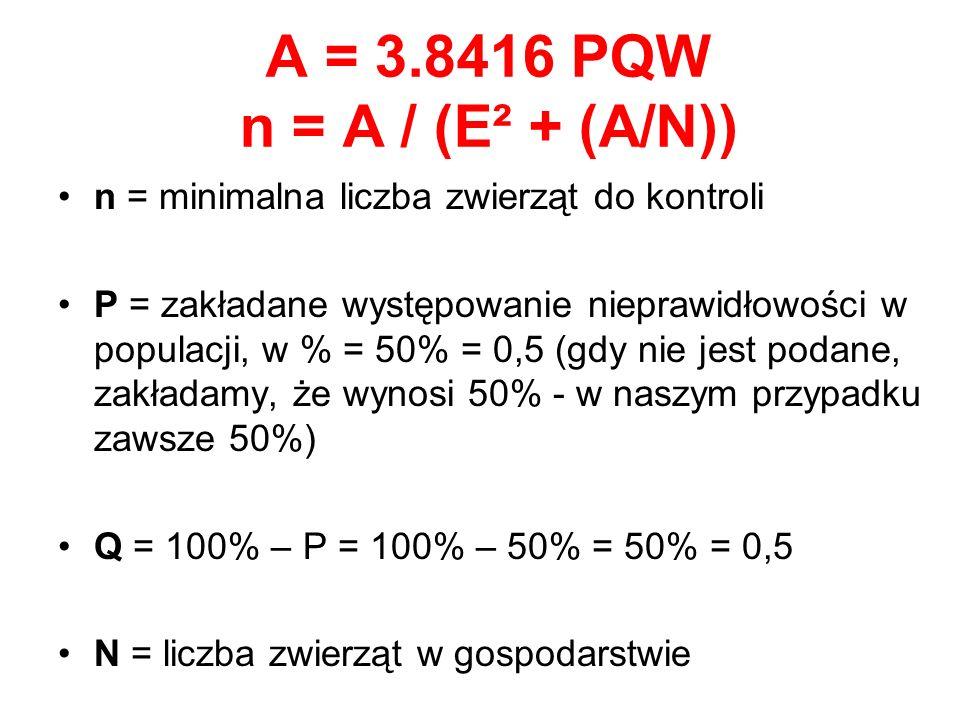 A = 3.8416 PQW n = A / (E² + (A/N)) n = minimalna liczba zwierząt do kontroli.