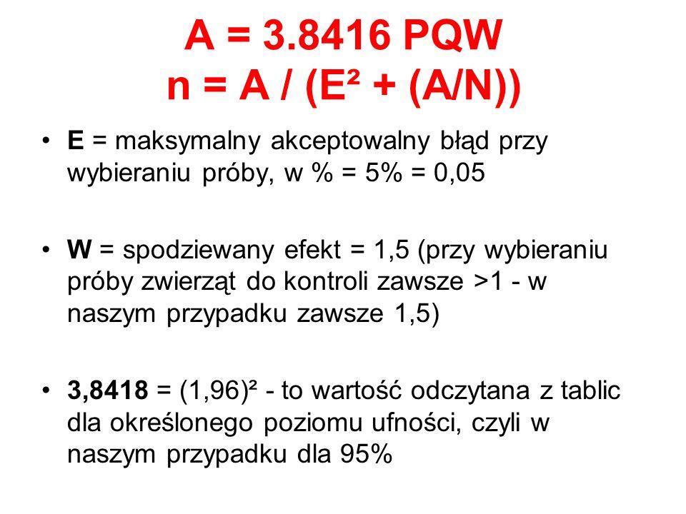 A = 3.8416 PQW n = A / (E² + (A/N)) E = maksymalny akceptowalny błąd przy wybieraniu próby, w % = 5% = 0,05.