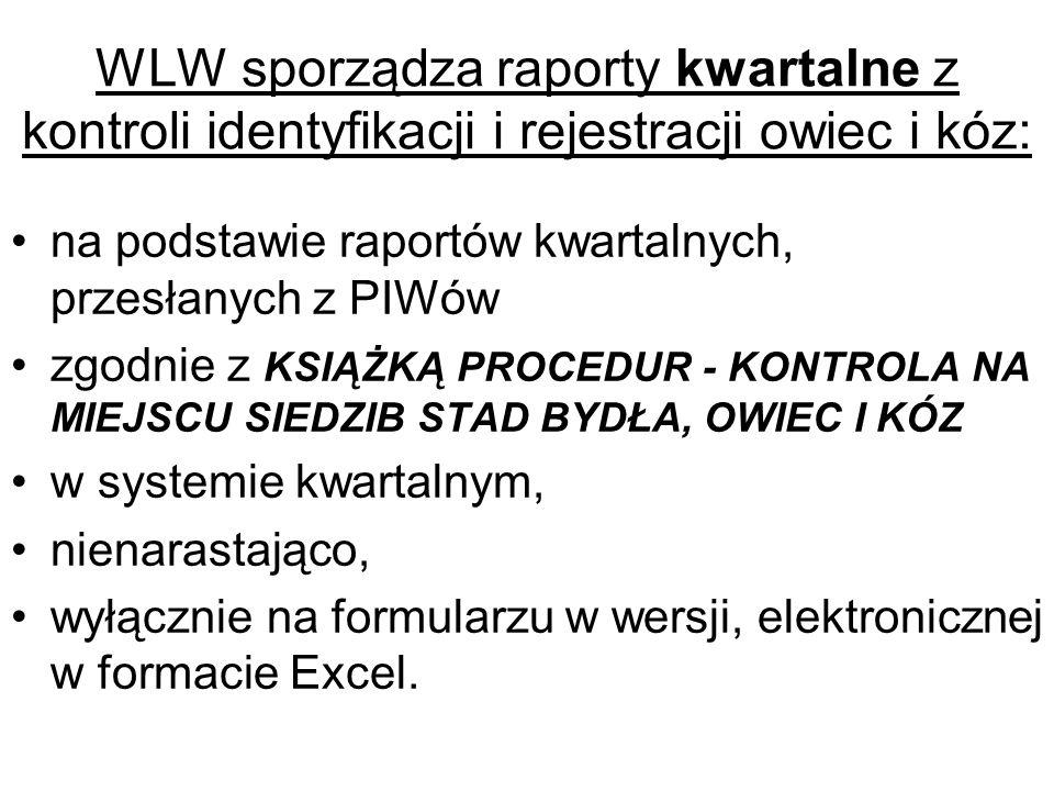 WLW sporządza raporty kwartalne z kontroli identyfikacji i rejestracji owiec i kóz: