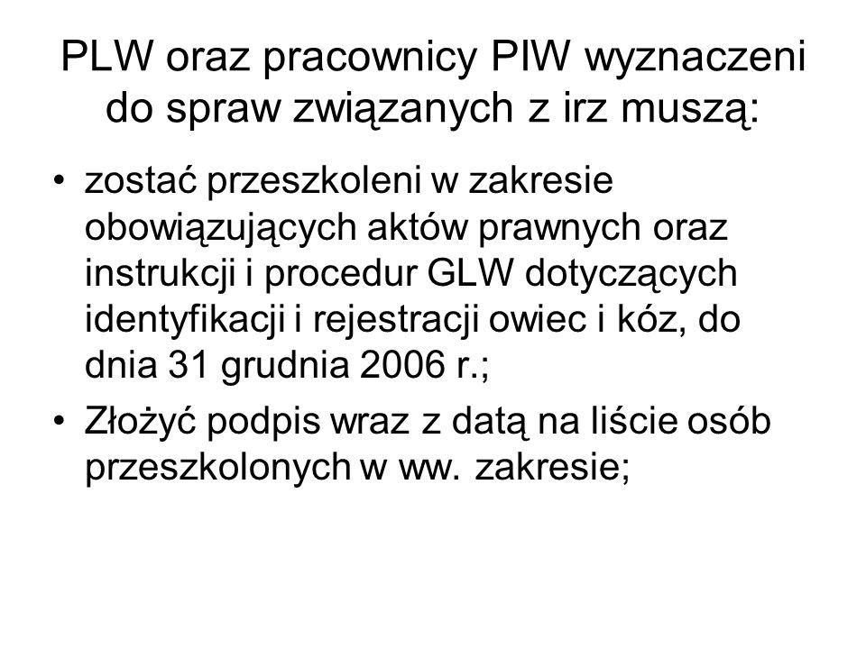 PLW oraz pracownicy PIW wyznaczeni do spraw związanych z irz muszą: