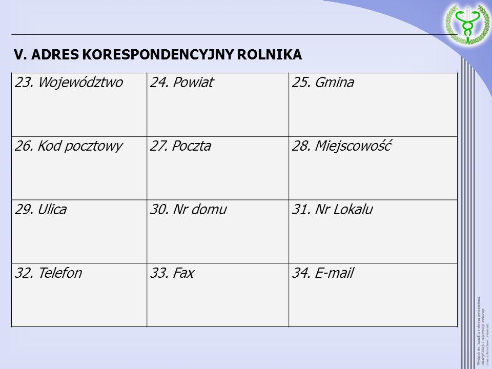 V. ADRES KORESPONDENCYJNY ROLNIKA