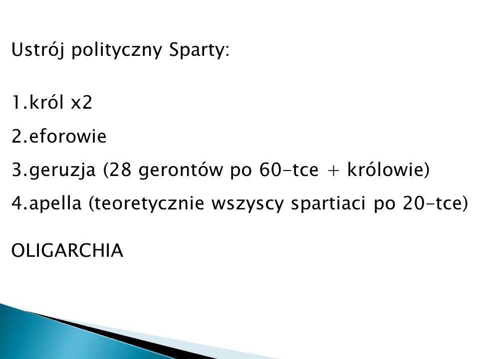 Ustrój polityczny Sparty: