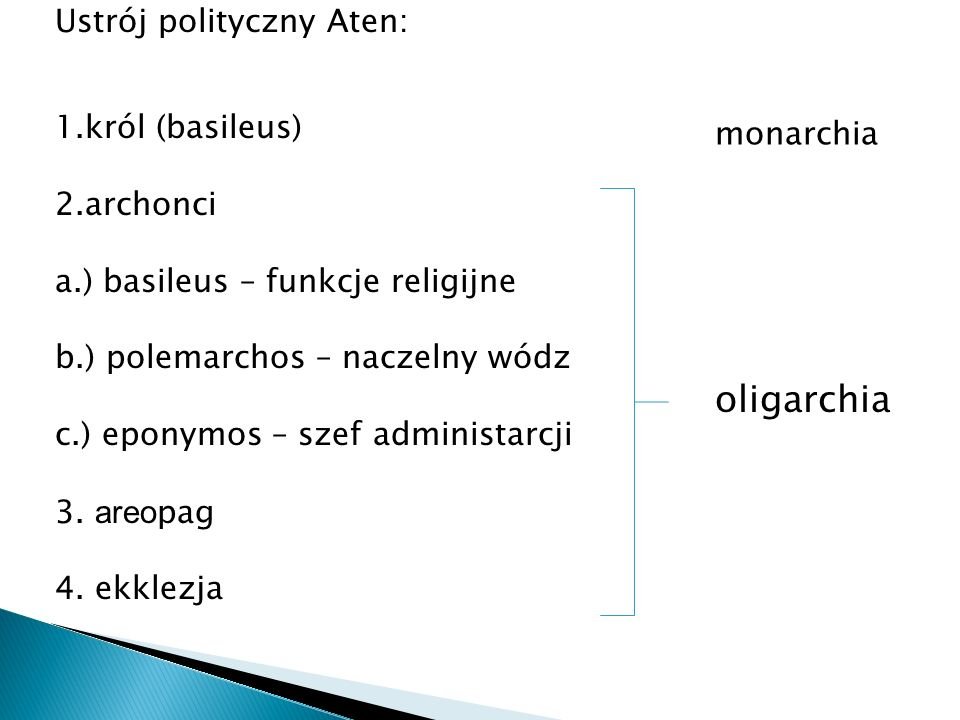 oligarchia Ustrój polityczny Aten: król (basileus) archonci