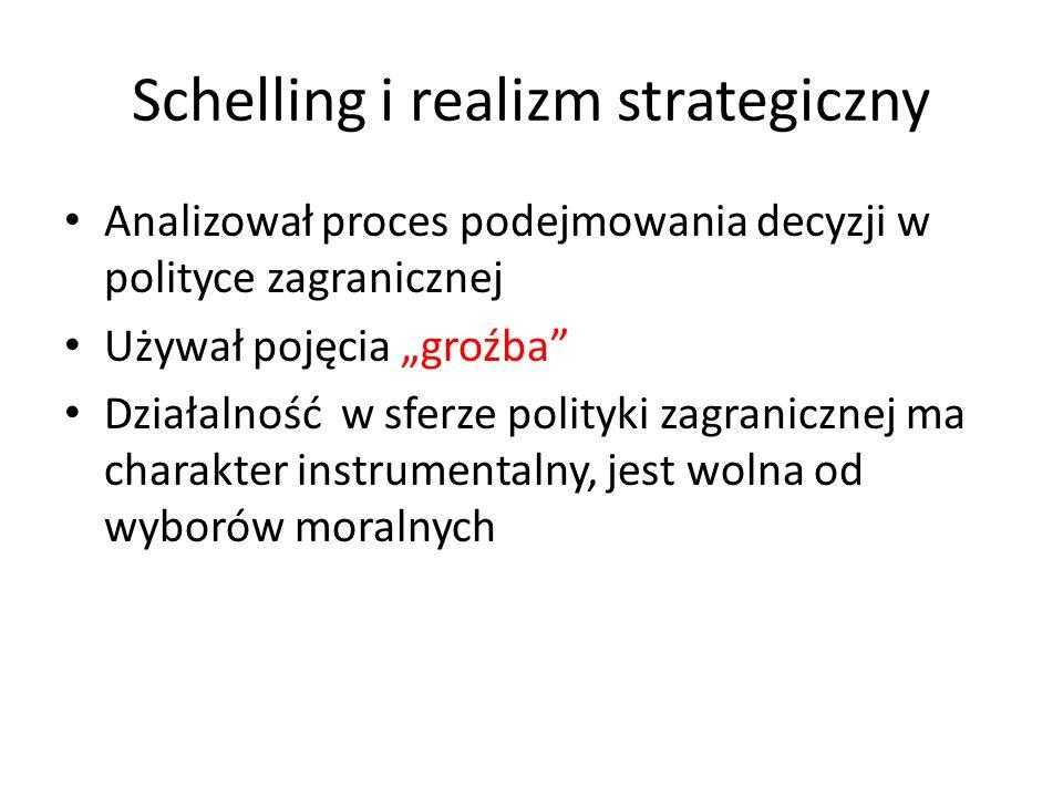 Schelling i realizm strategiczny