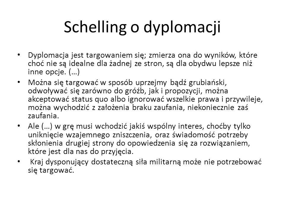 Schelling o dyplomacji