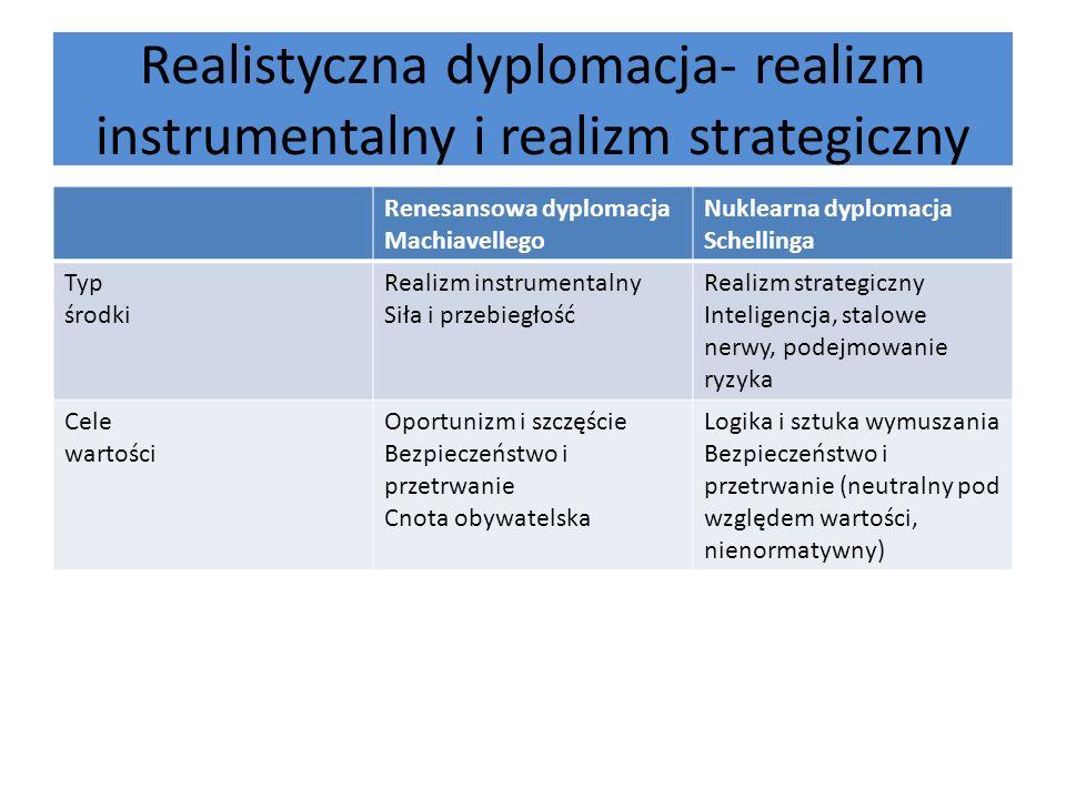 Realistyczna dyplomacja- realizm instrumentalny i realizm strategiczny